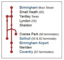 Coventry Rd route diagram v3