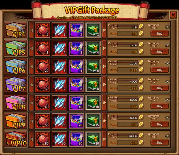 VIP Gift Package Grid