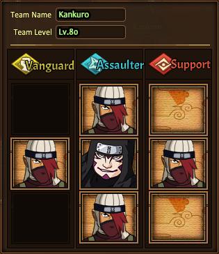 Team Kankuro NC-Lv.80