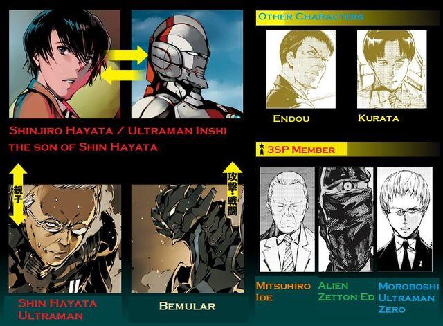 File:ULTRAMAN Manga Characters.jpg