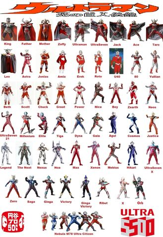 File:All Ultraman in Year 2016 Happy 50th Anniversary.jpeg