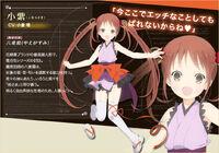 Komurasaki's Anime Character Profile