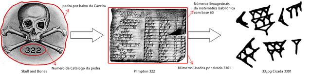 File:Plimpton 322.fw.png