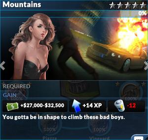 Job mountains