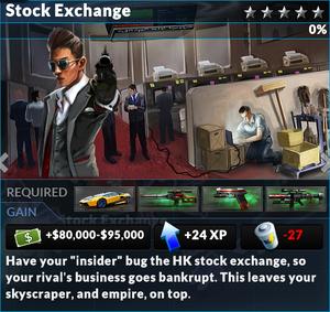 Job stock exchange