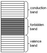 File:Resistance band theory insulator.jpg
