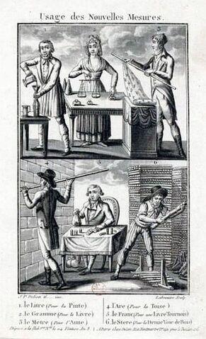 File:Usage des Nouvelles Mesures 1800.jpg