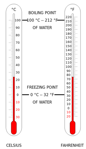 File:Thermometer CF.png