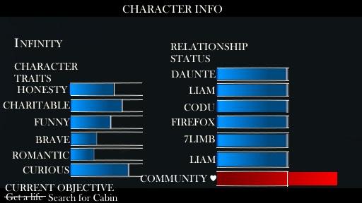 File:Character info.jpg