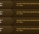 Gold Manual