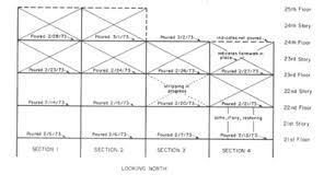 File:Concrete shoring model.jpg