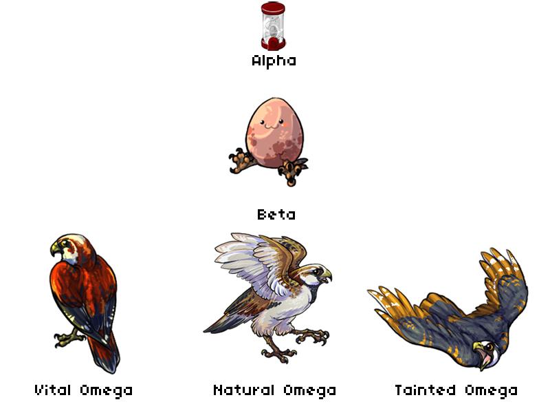 Bloodhawk forms