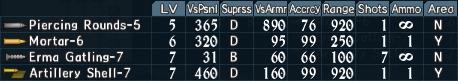 Artillery utility 1-4