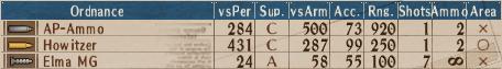 U-Howitzer T1-10- Stats