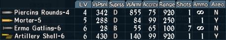 Artillery utility 1-2