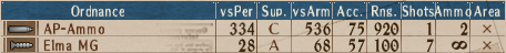 AP-MG T1-10 - Stats
