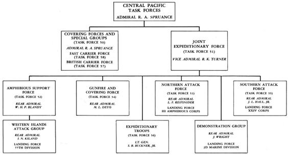 File:Chart 2.jpg