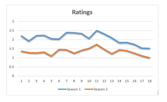 File:The ratings.png