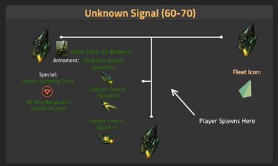 Unknown Signal (60-70)