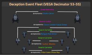 VEGA Decimator 53-55