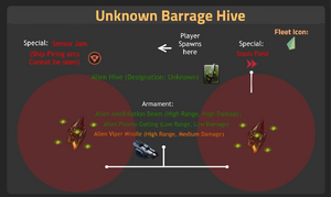 Unknown Barrage Hive
