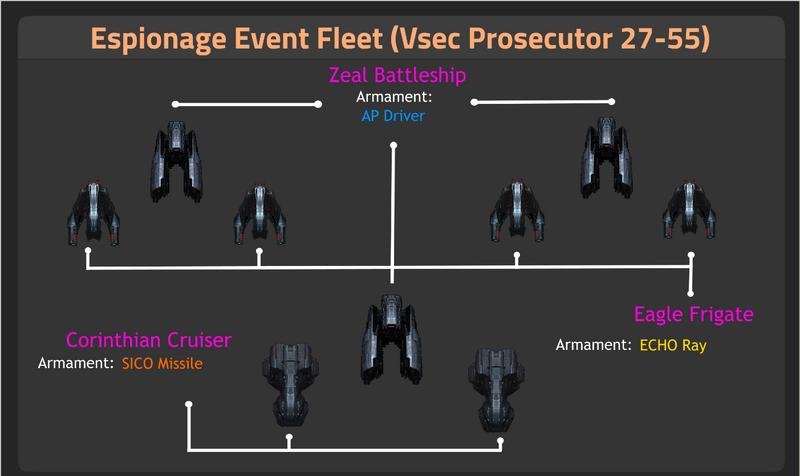 Vsec Prosecutor 27-55
