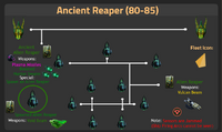 Ancient Reaper Fleet 80-85