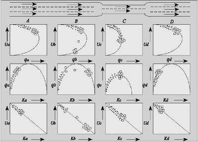 Basisdiagrammen bij knelpunt.JPG