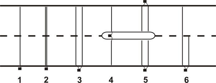Plaatje telslangen