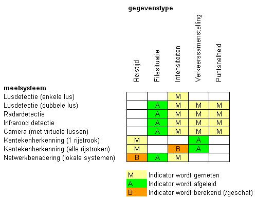 Bestand:Gegevenstypen en geschikte systemen.jpg