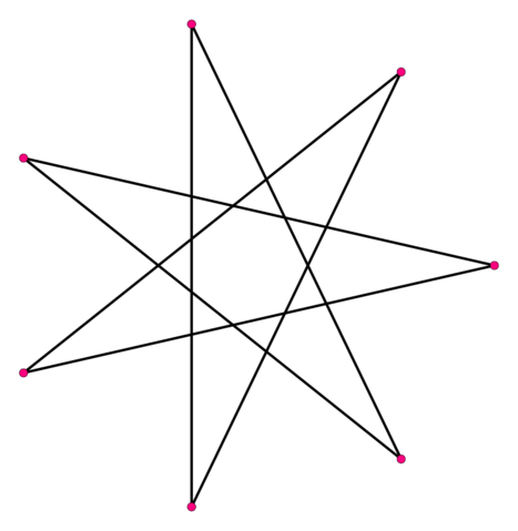 File:Regular star polygon 7-3 svg.png