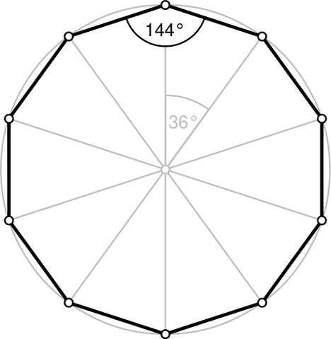 File:503px-Regular polygon 10 annotated svg flat.png