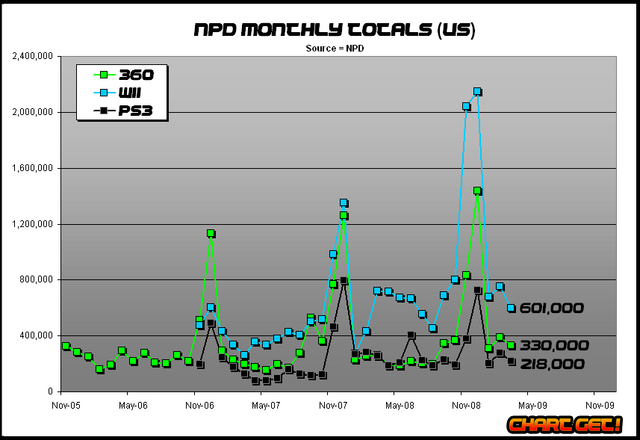 File:Npd monthly totals.png
