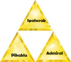 British triforce