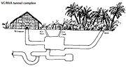 Vcnvatunnelcomplex