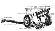 TM-9-1320-75mm-howitzer-M1A1-carriage-M3A3-1