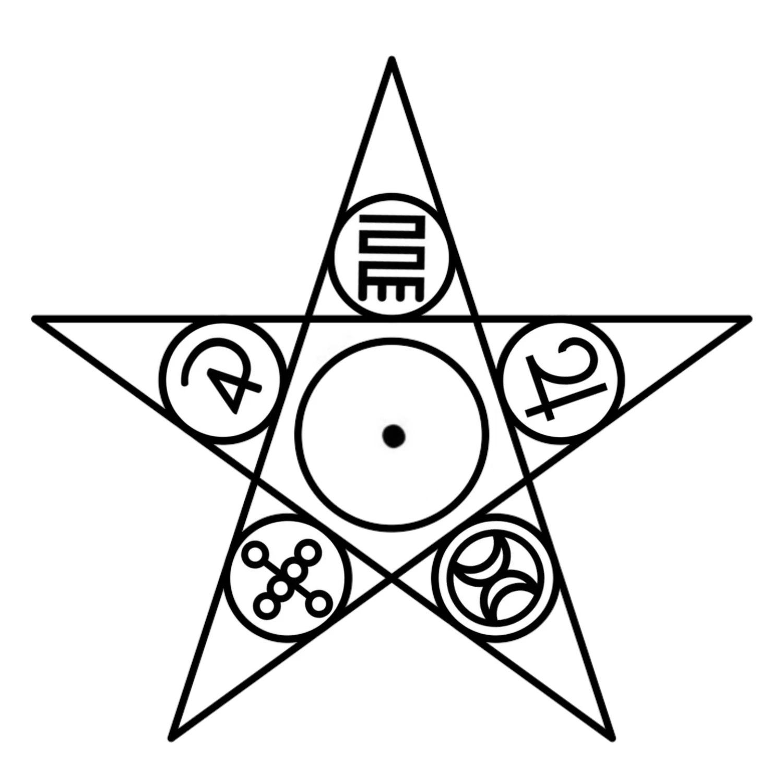 The Morgana Star Symbol