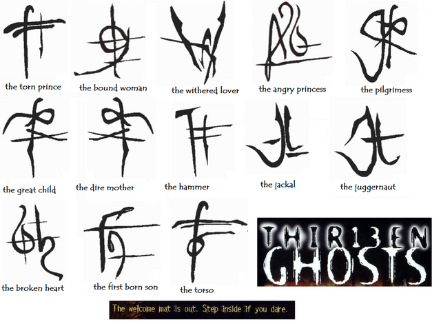 File:Symbols of the Black Zodiac.png