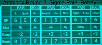 Sigma path R2