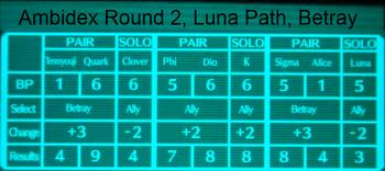 Luna path R2