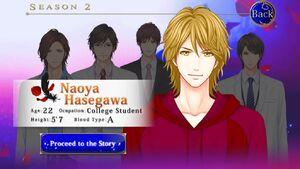 Naoya Hasegawa Profile