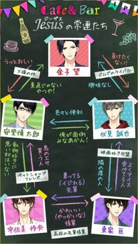 Relationships Chart JP