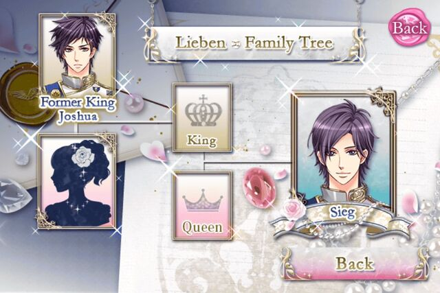 File:Sieg Lieben - Family Tree.jpg