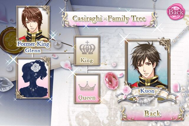 File:Kuon J. Casiraghi - Family Tree.jpg