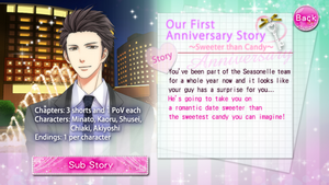 Our First Anniversary Story - Profile