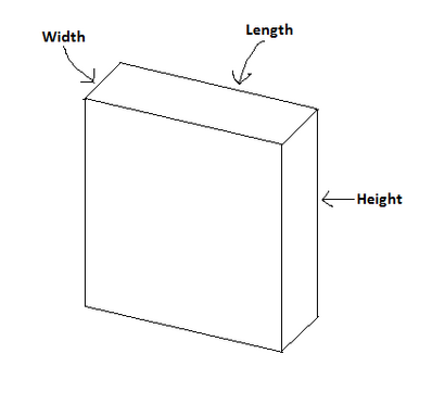 how to find the length and width of a rectangle
