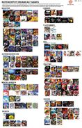Recommended Dreamcast Games