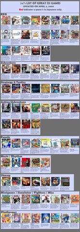 File:DS Recommended Games.jpg
