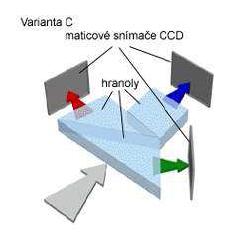 Barvy pomoci CCD a hranolu
