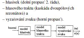 Popis GSM komprese.png
